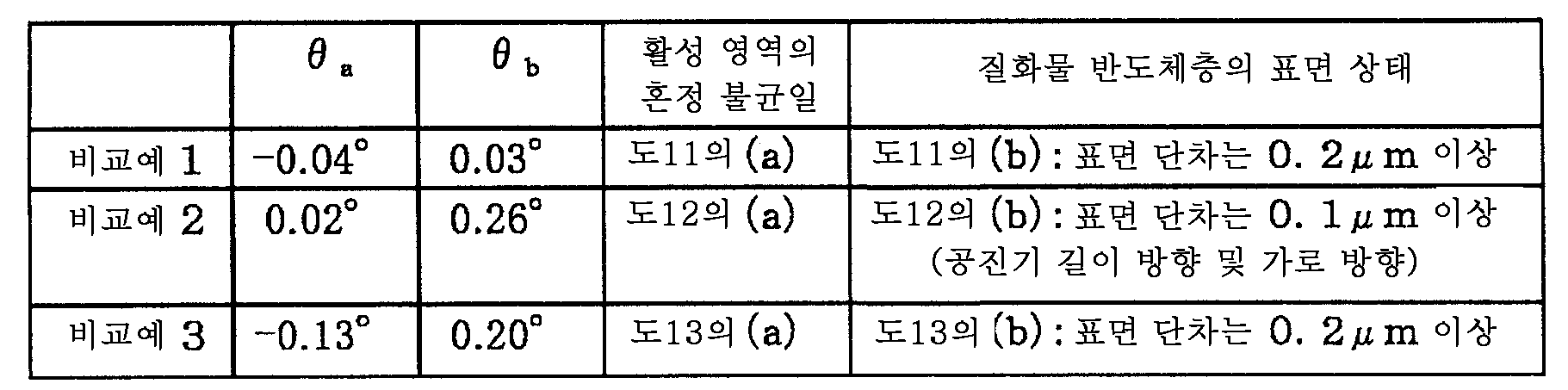 Figure 112005017464102-pat00010