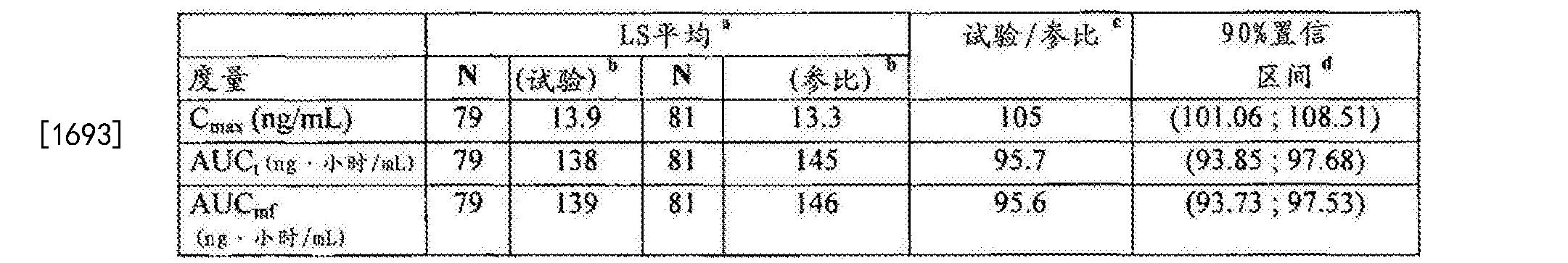 Figure CN102688241BD01571