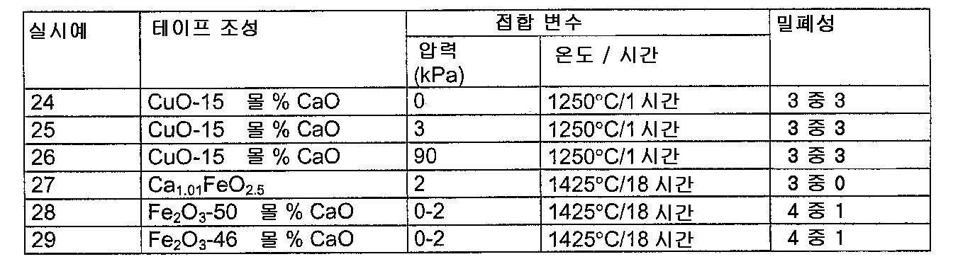 Figure 112004011368311-pat00004