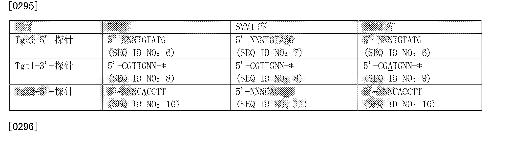 Figure CN103289893BD00362
