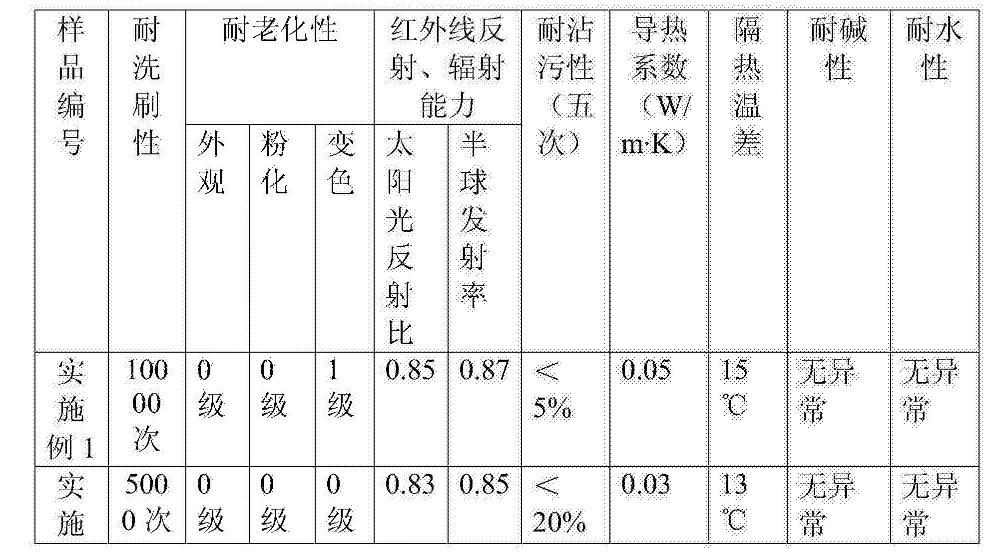 Figure CN106700789AD00151