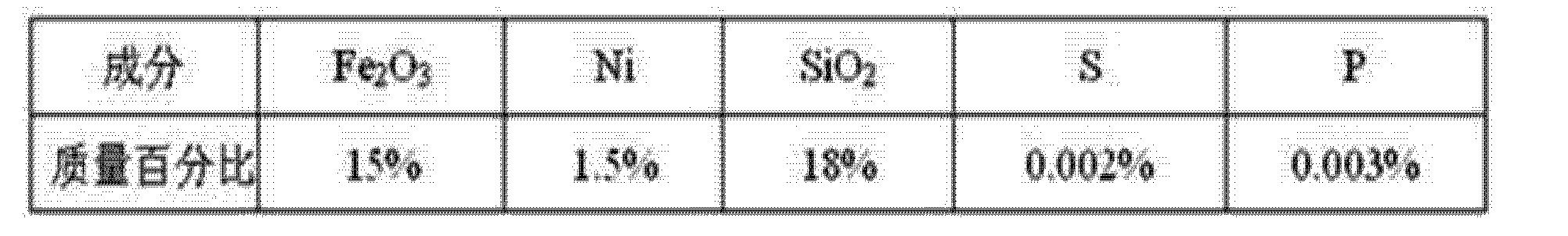 Figure CN102409126AD00101