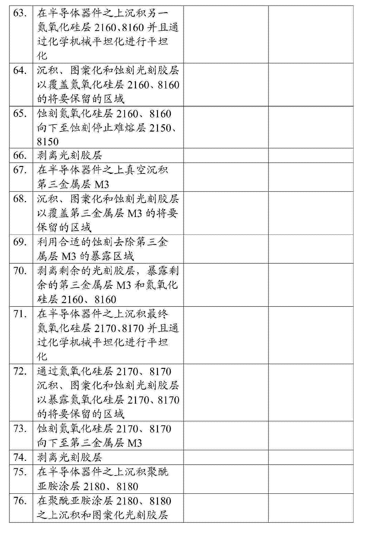 Figure CN103855216BD00361