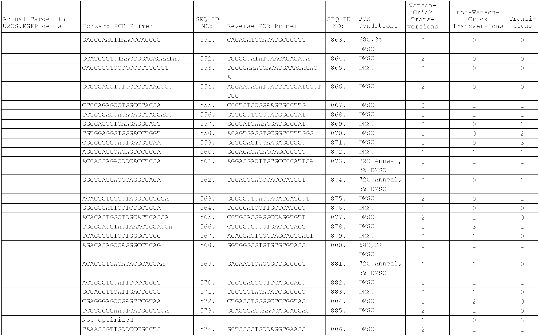 Figure US09567604-20170214-C00394