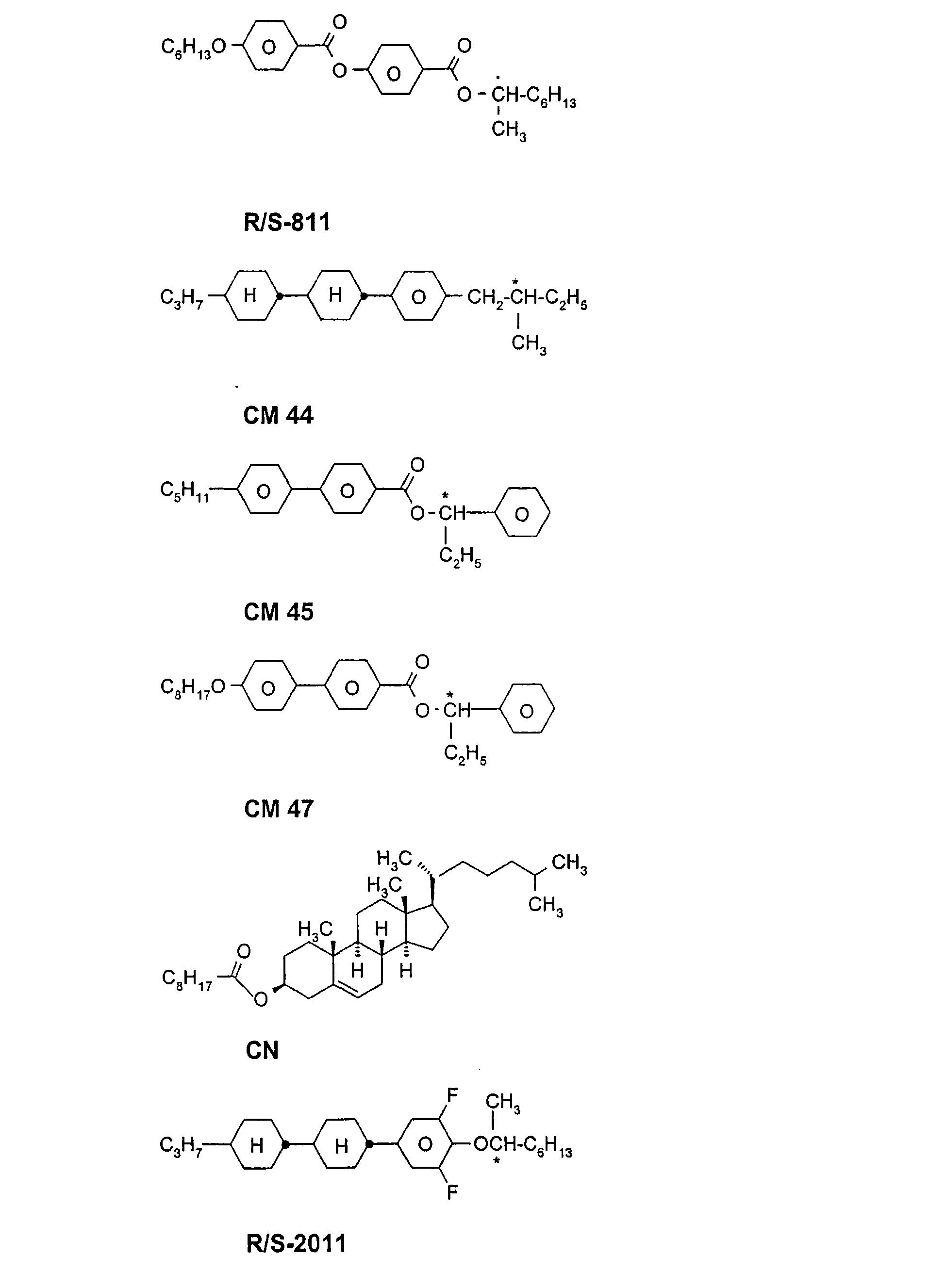 Figure CN101294079BD00561