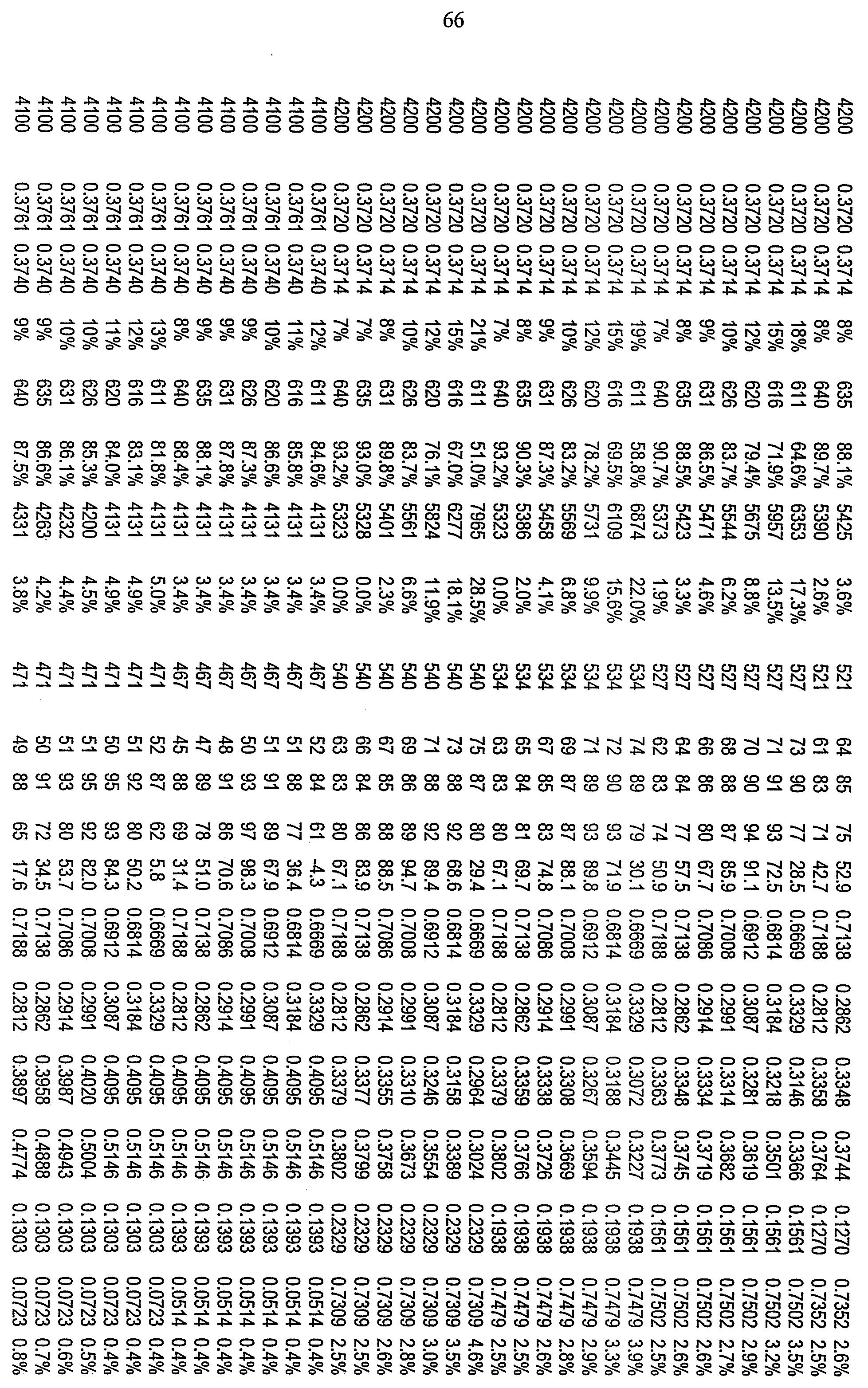 Figure 112010029469117-pct00065
