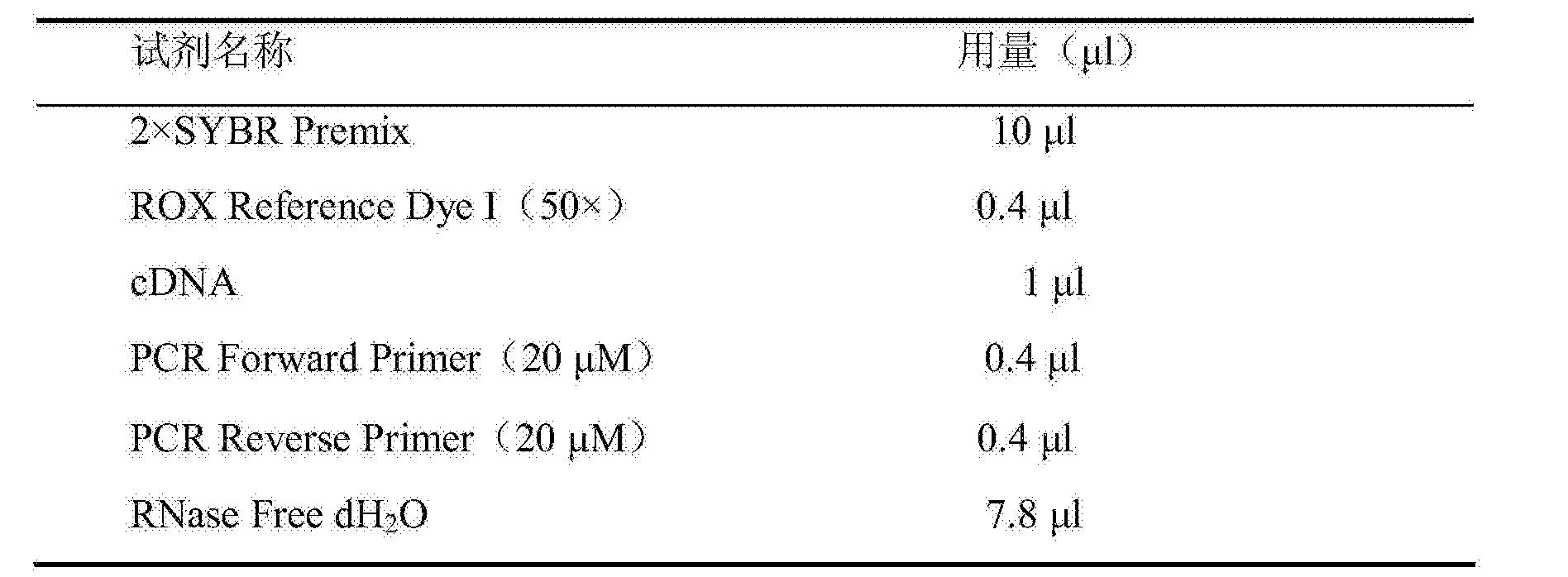 Figure CN104877960BD00123