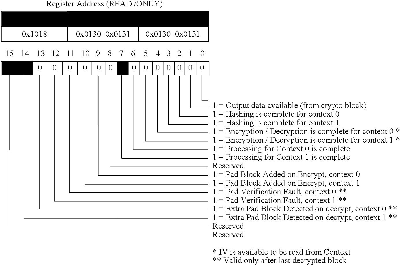 Figure US06704871-20040309-C00021