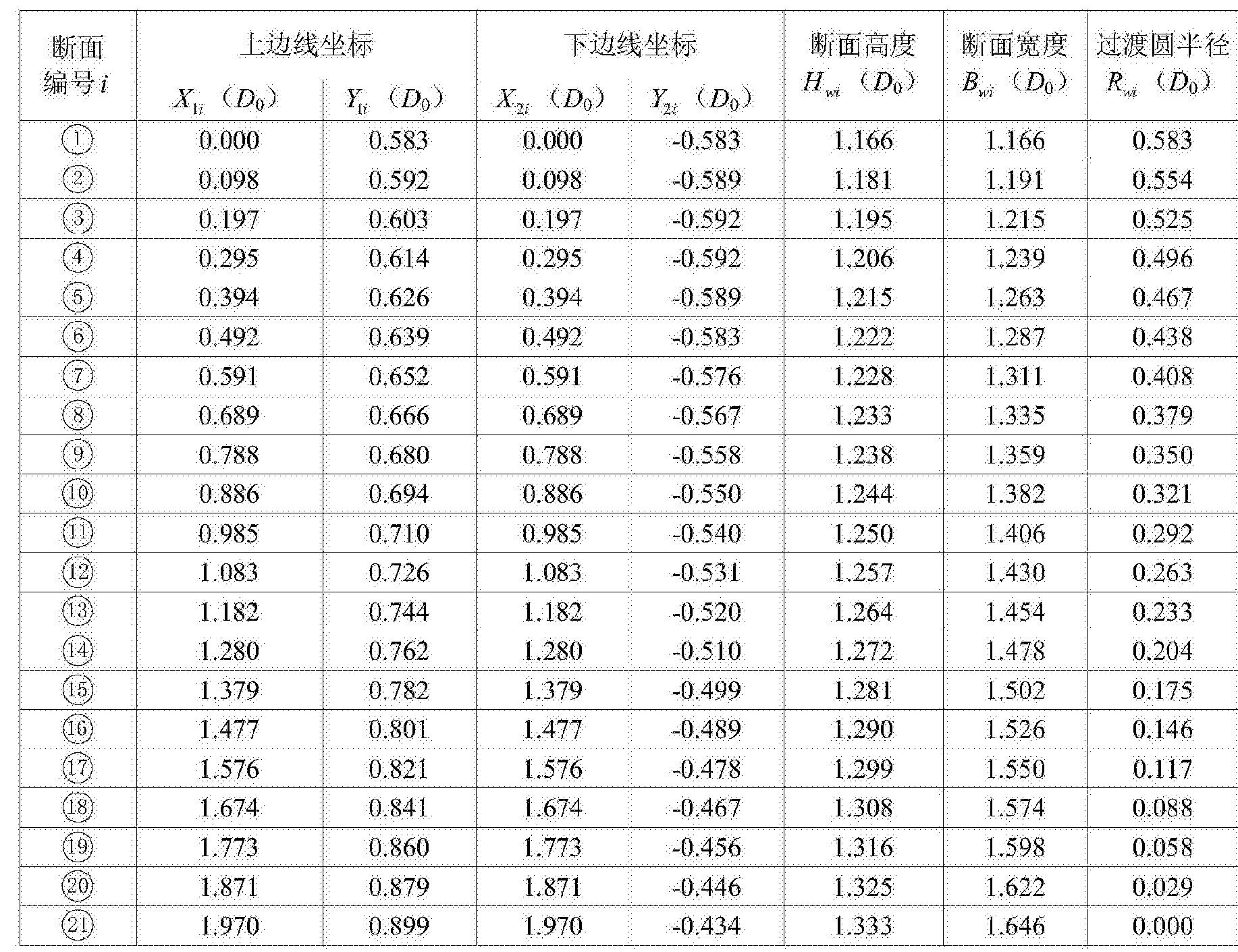 Figure CN205478549UD00041