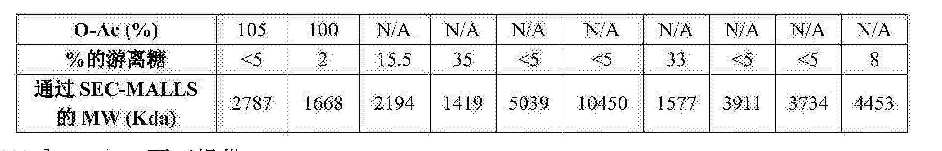 Figure CN106102770AD01121