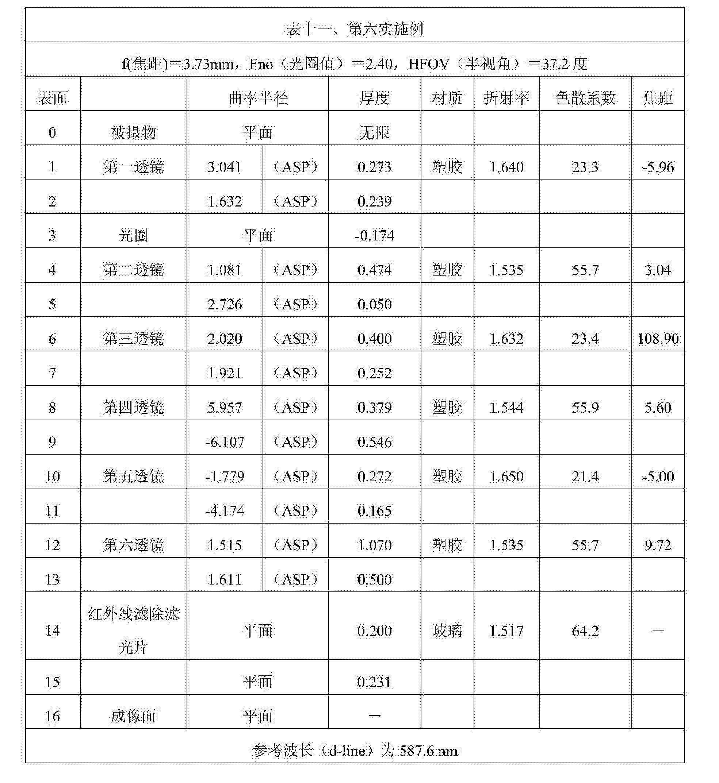 Figure CN104808316BD00261