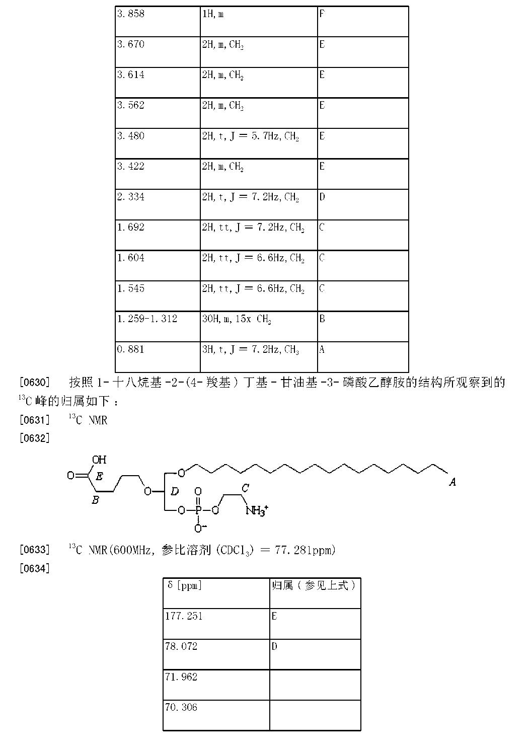 Figure CN104788492AD00611