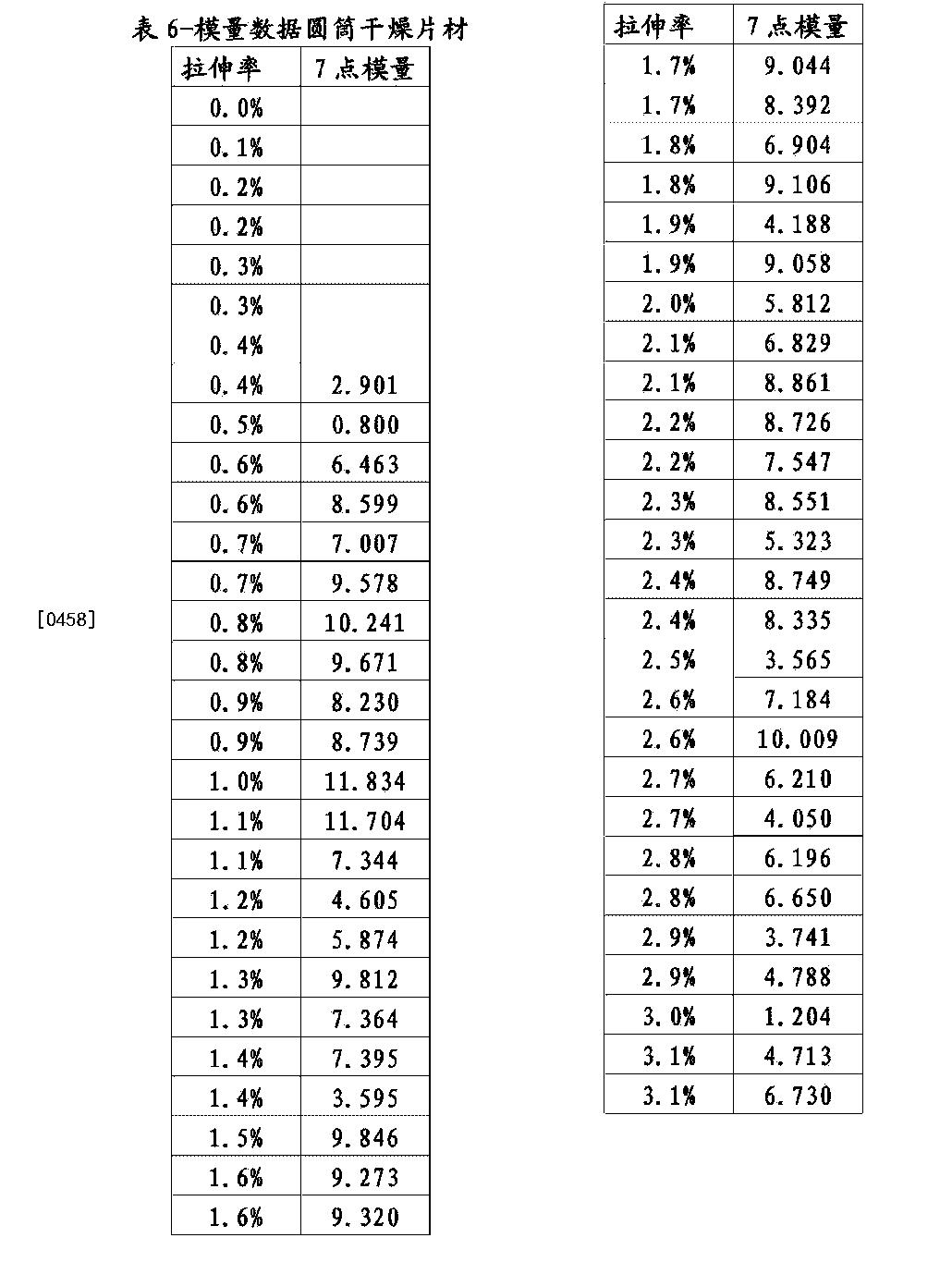 Figure CN104195865BD00451