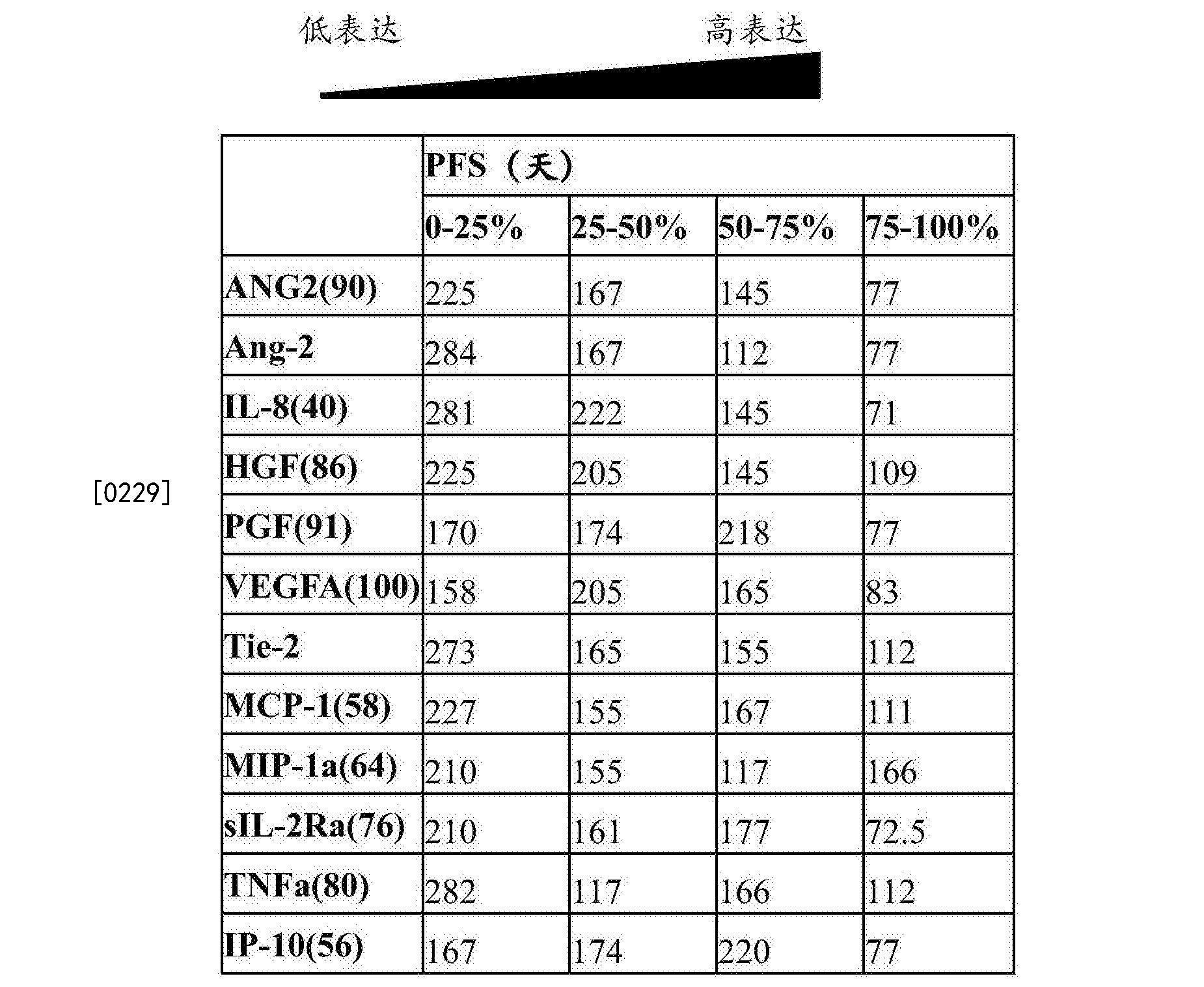 Figure CN105264380BD00322