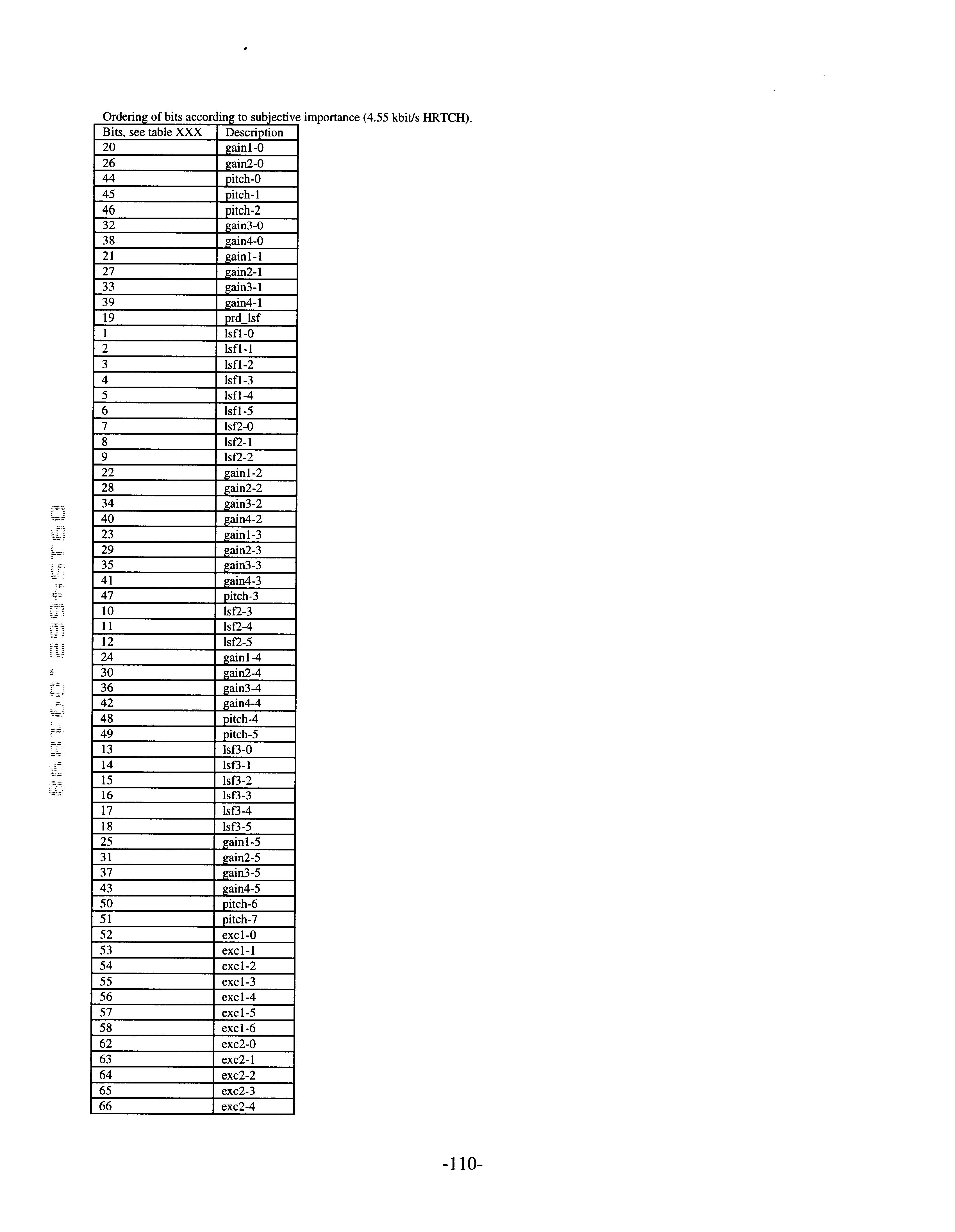 Figure US06493665-20021210-P00019