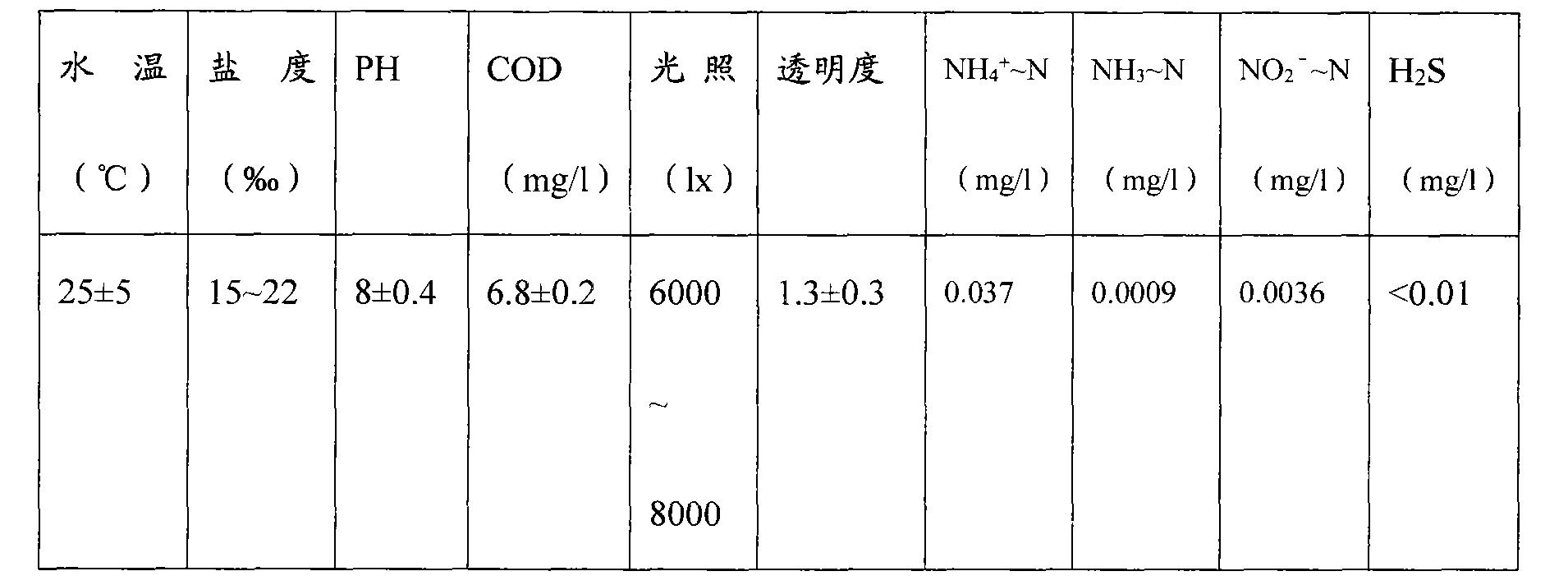 Figure CN103548722BD00061