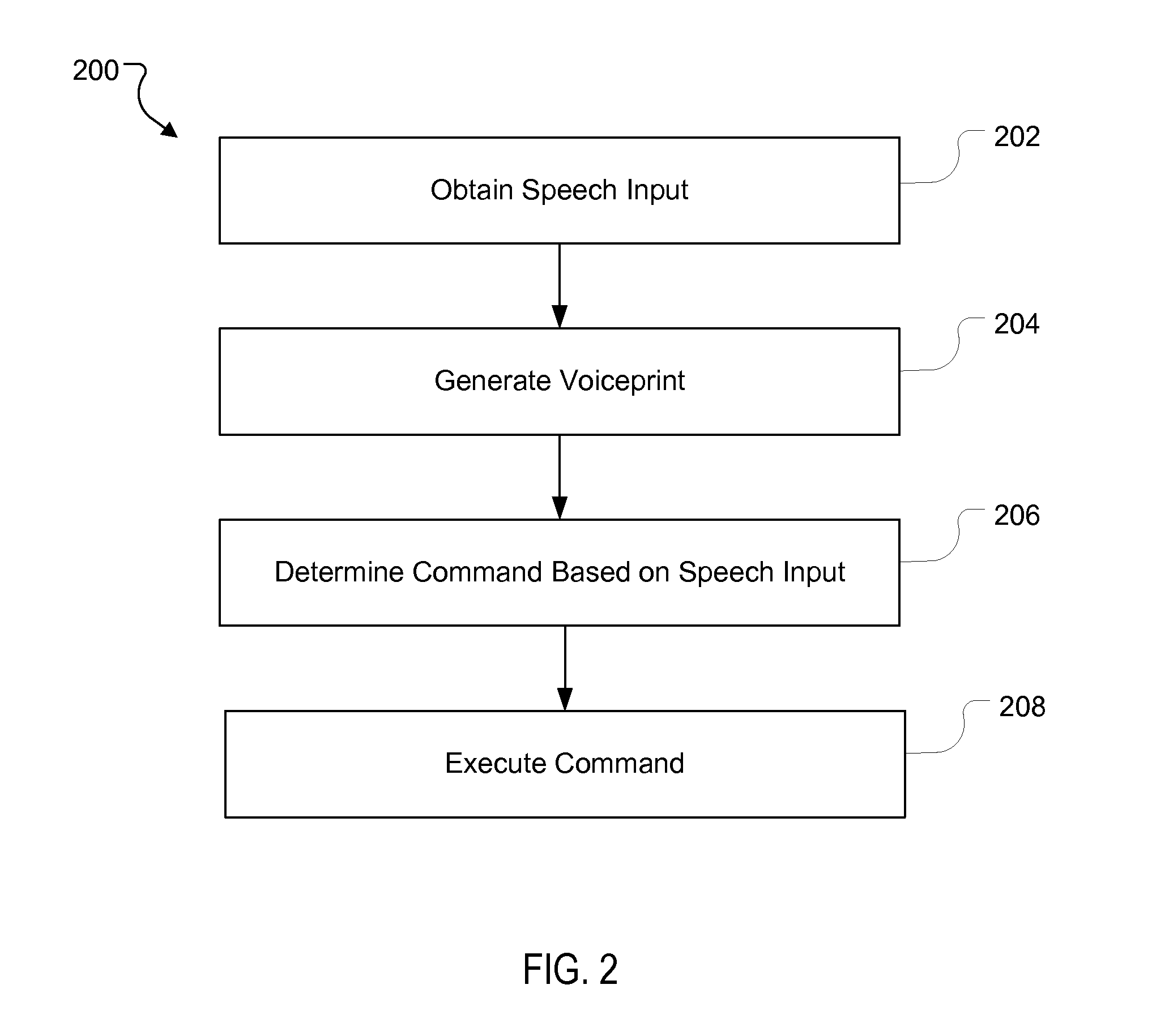 US20120245941A1 - Device Access Using Voice Authentication - Google