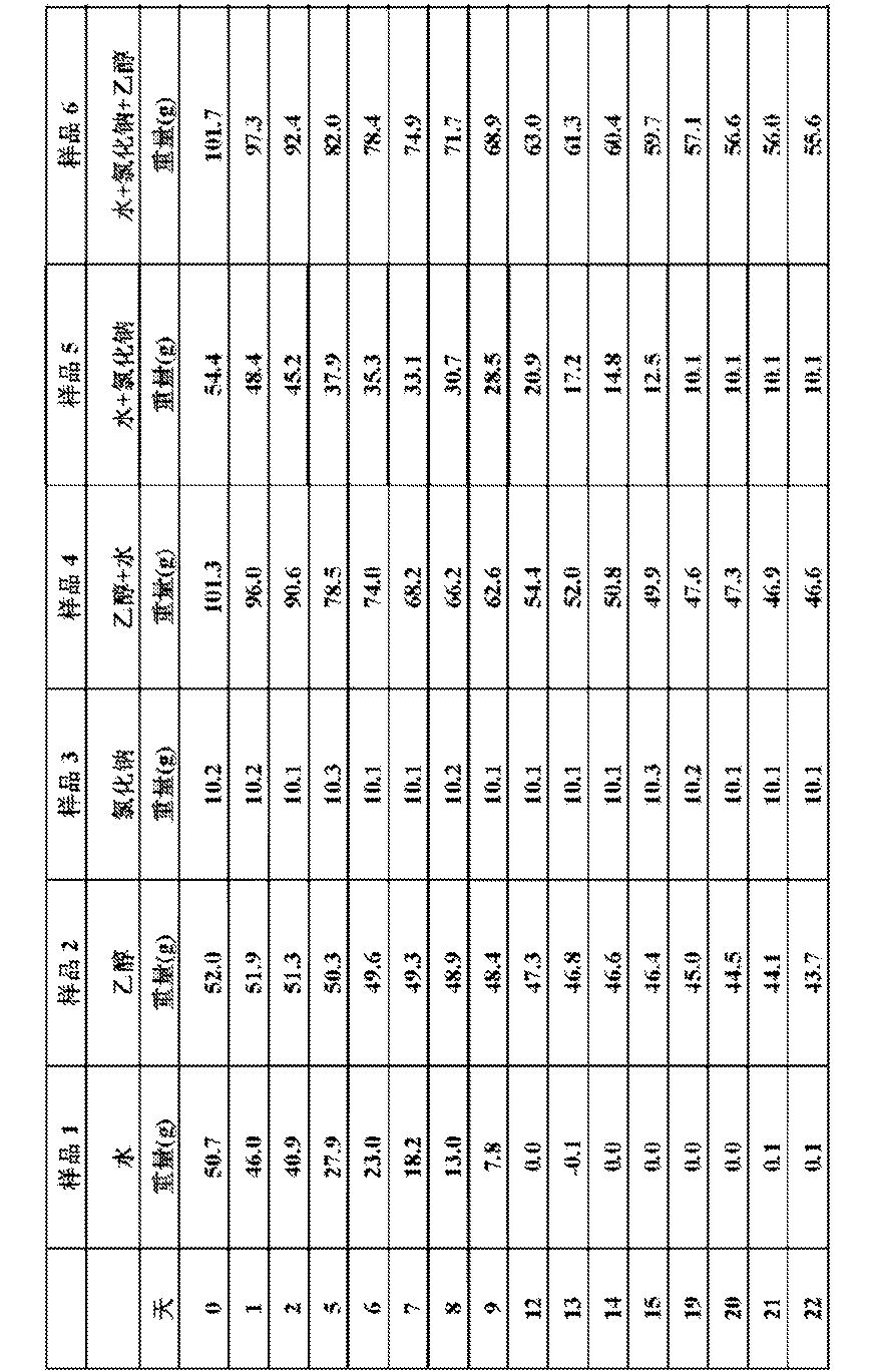 Figure CN103458999BD00171