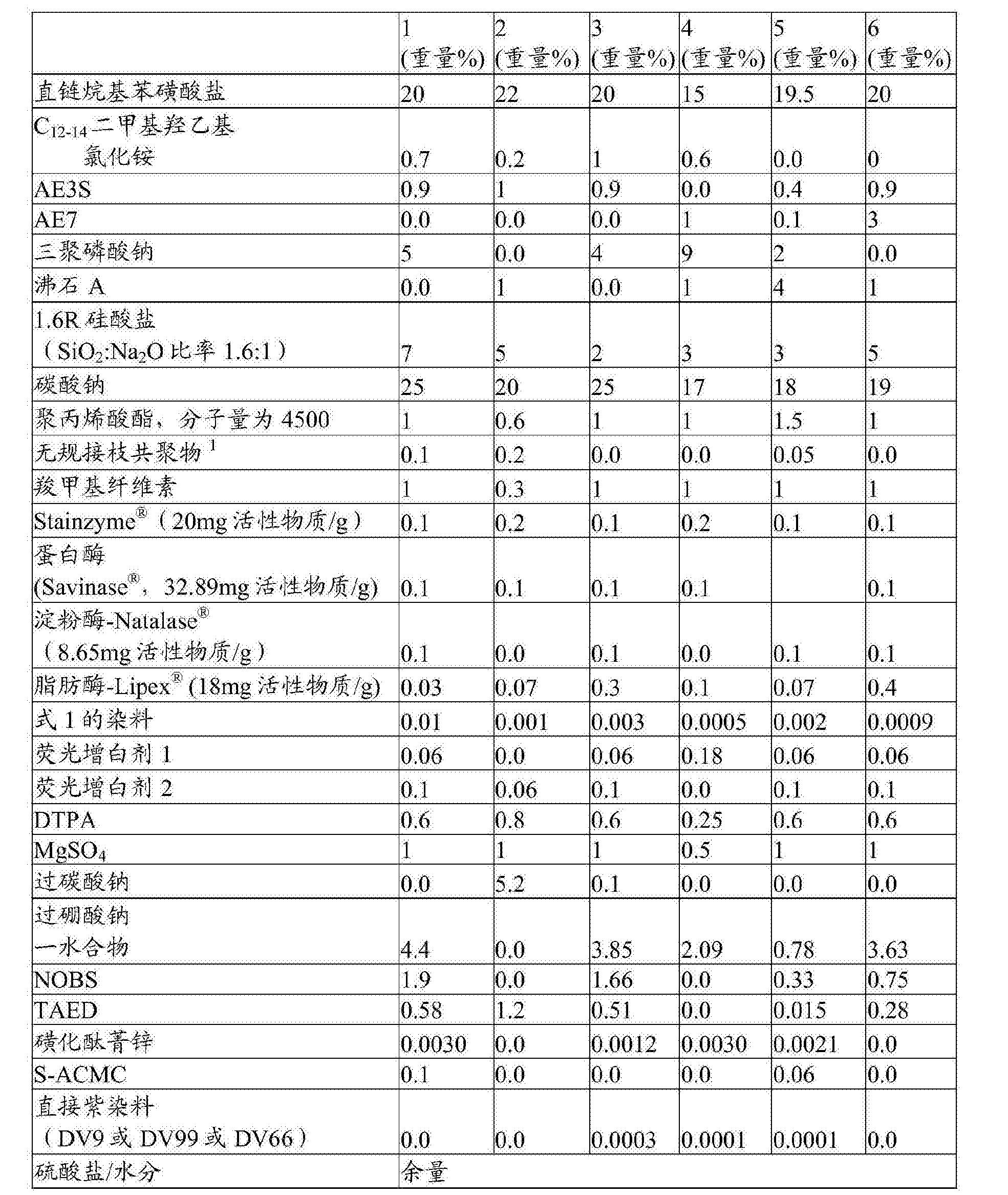 Figure CN104350106BD00481