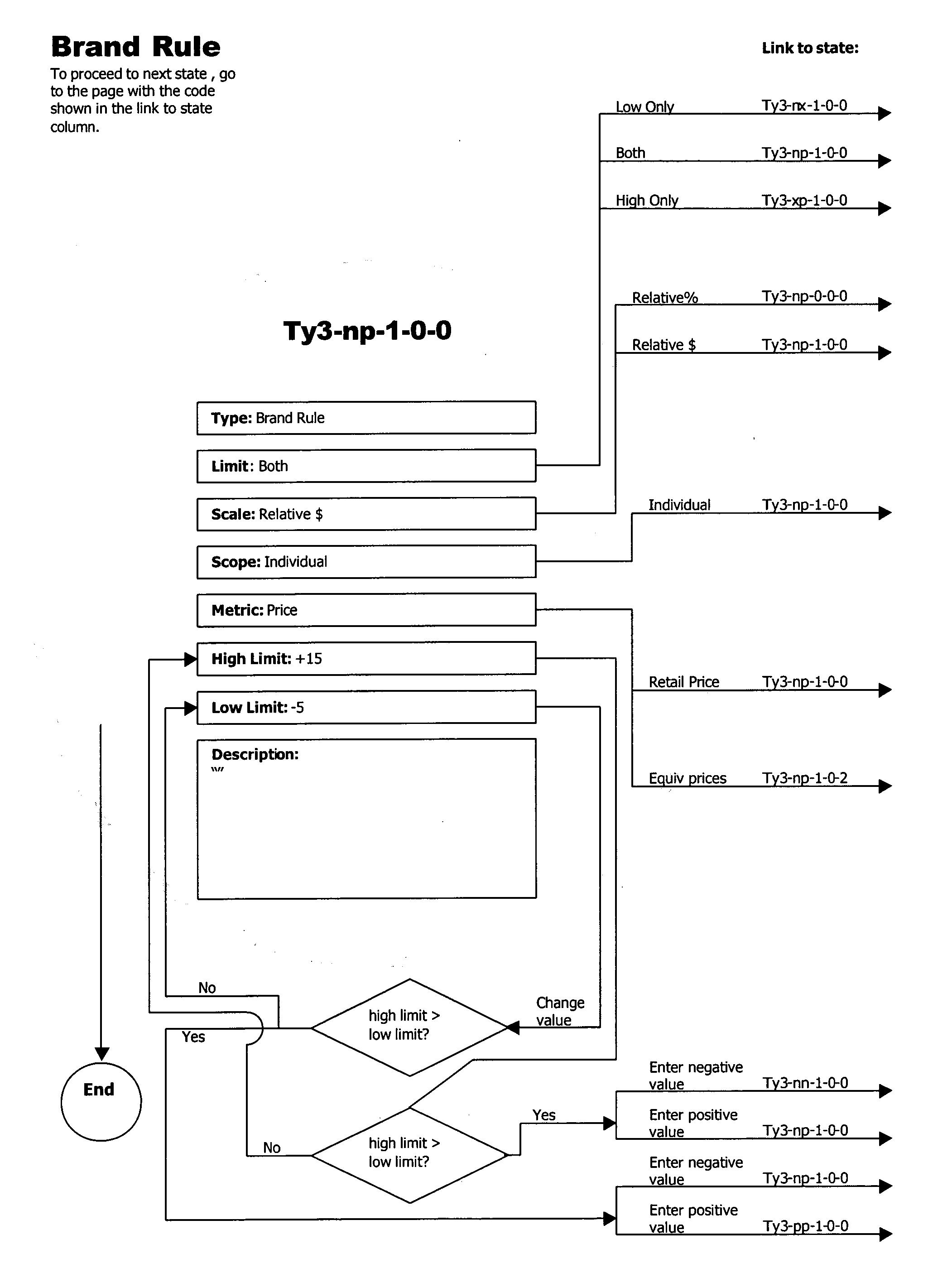 Figure US20040210541A1-20041021-P00072