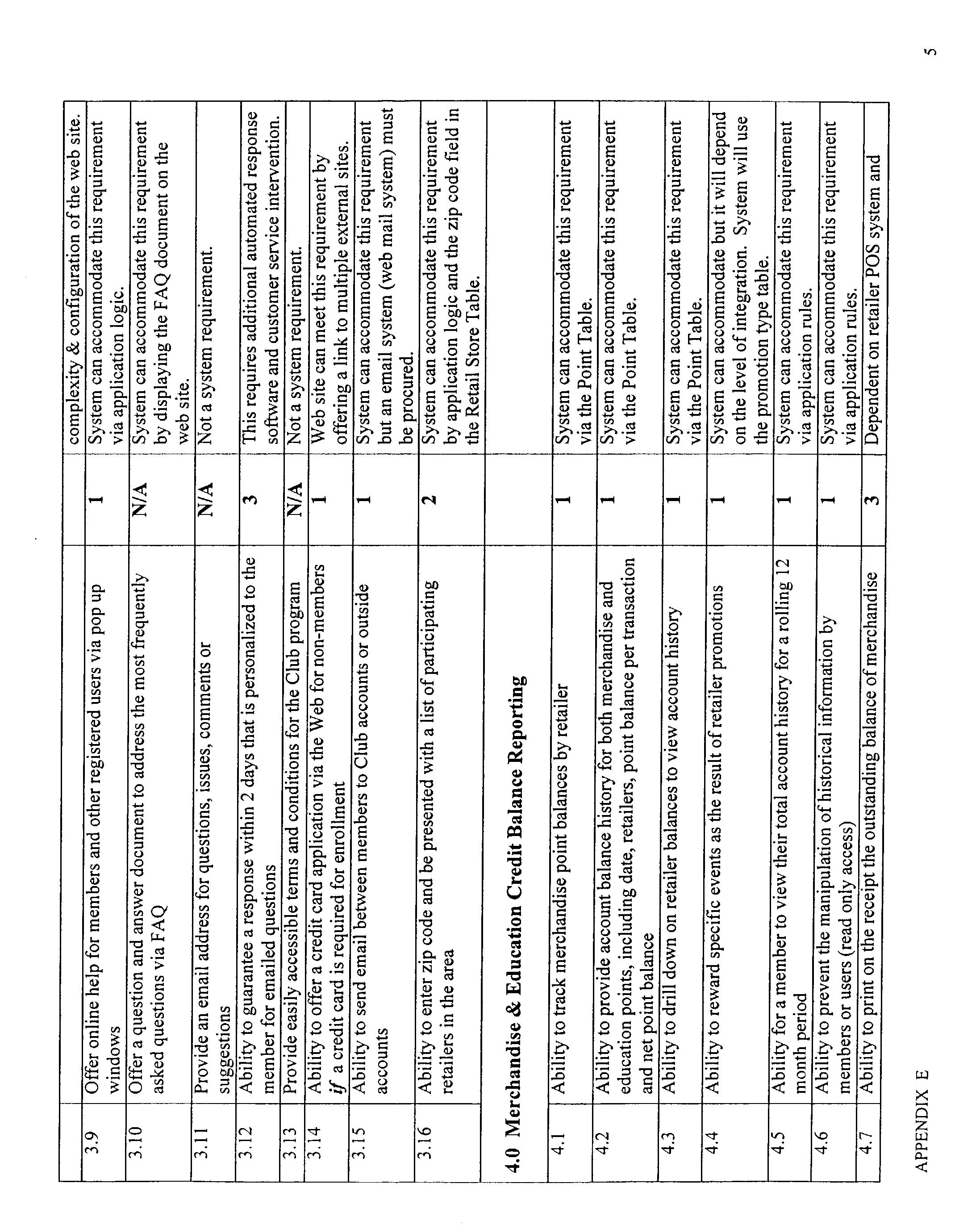 Figure US20030023491A1-20030130-P00043