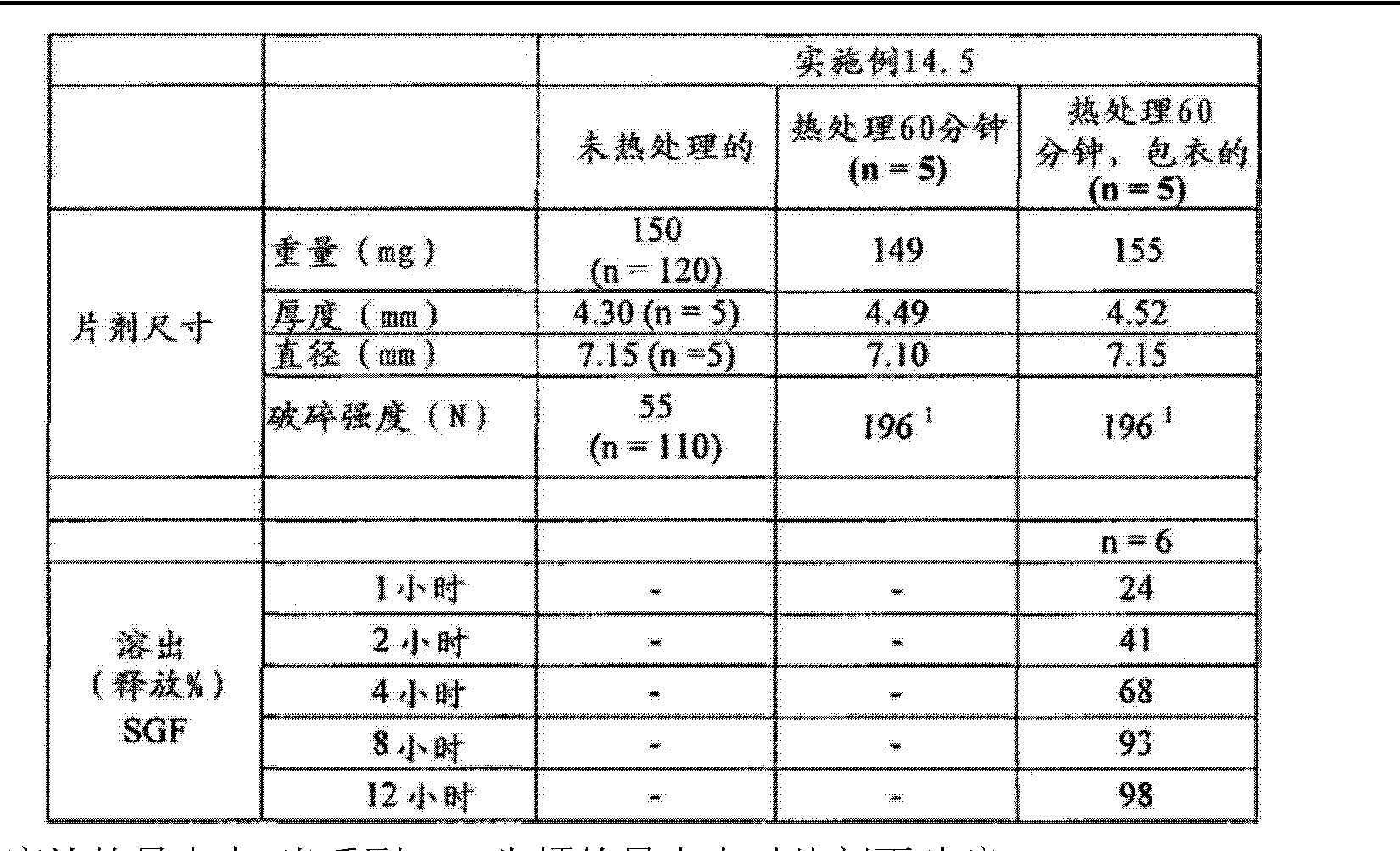 Figure CN102688241AD01021