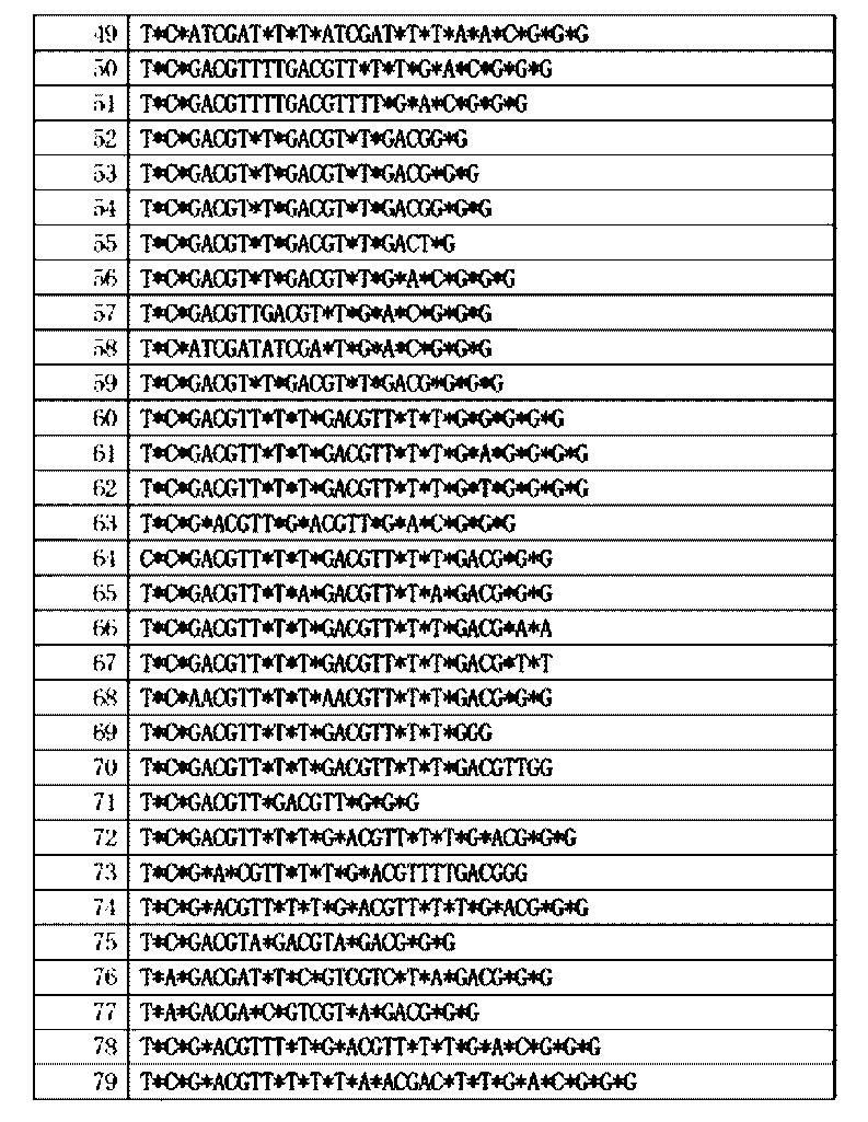 Figure CN104684923AD00161