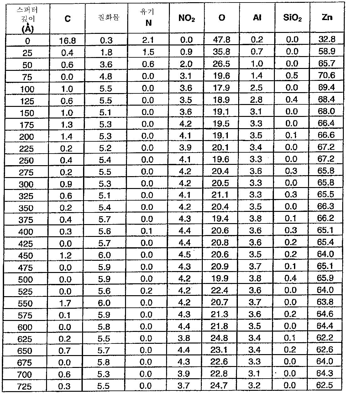 Figure 112011076702345-pat00013