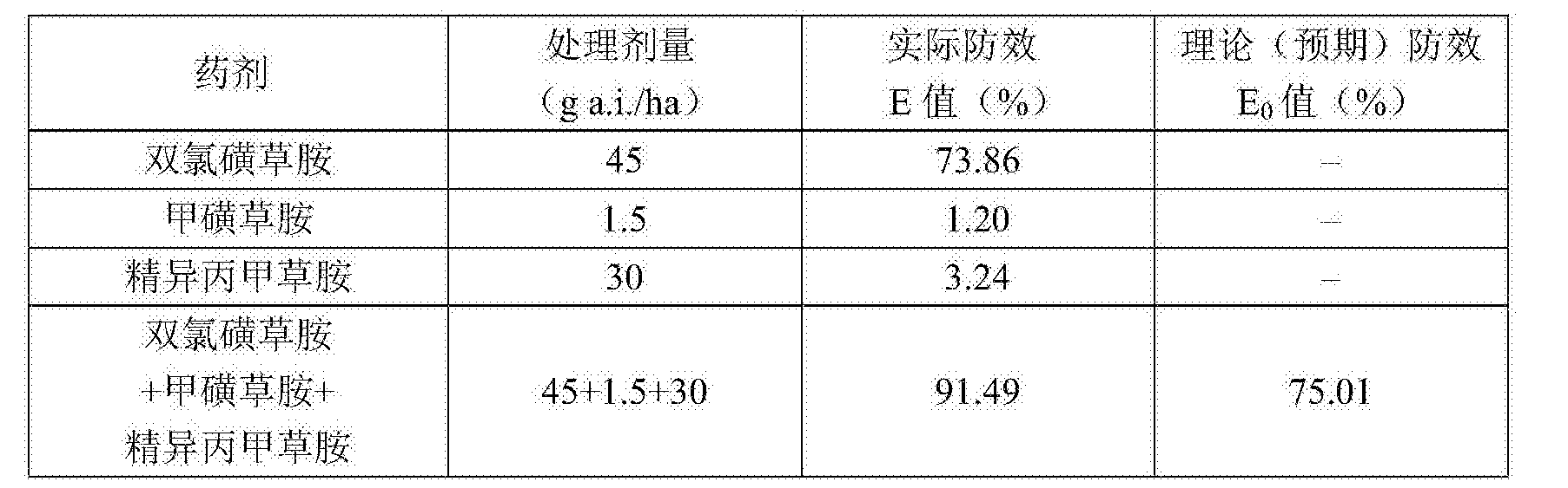 Figure CN108651491AD00101