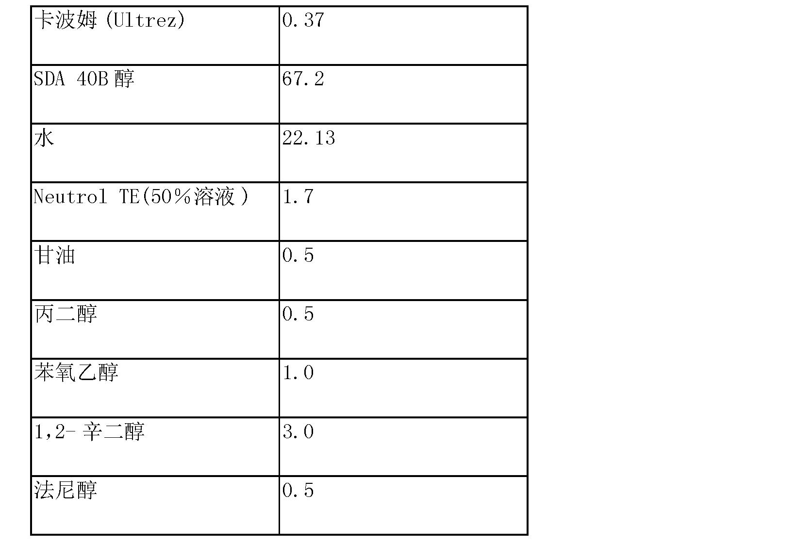 Figure CN101163455BD00571