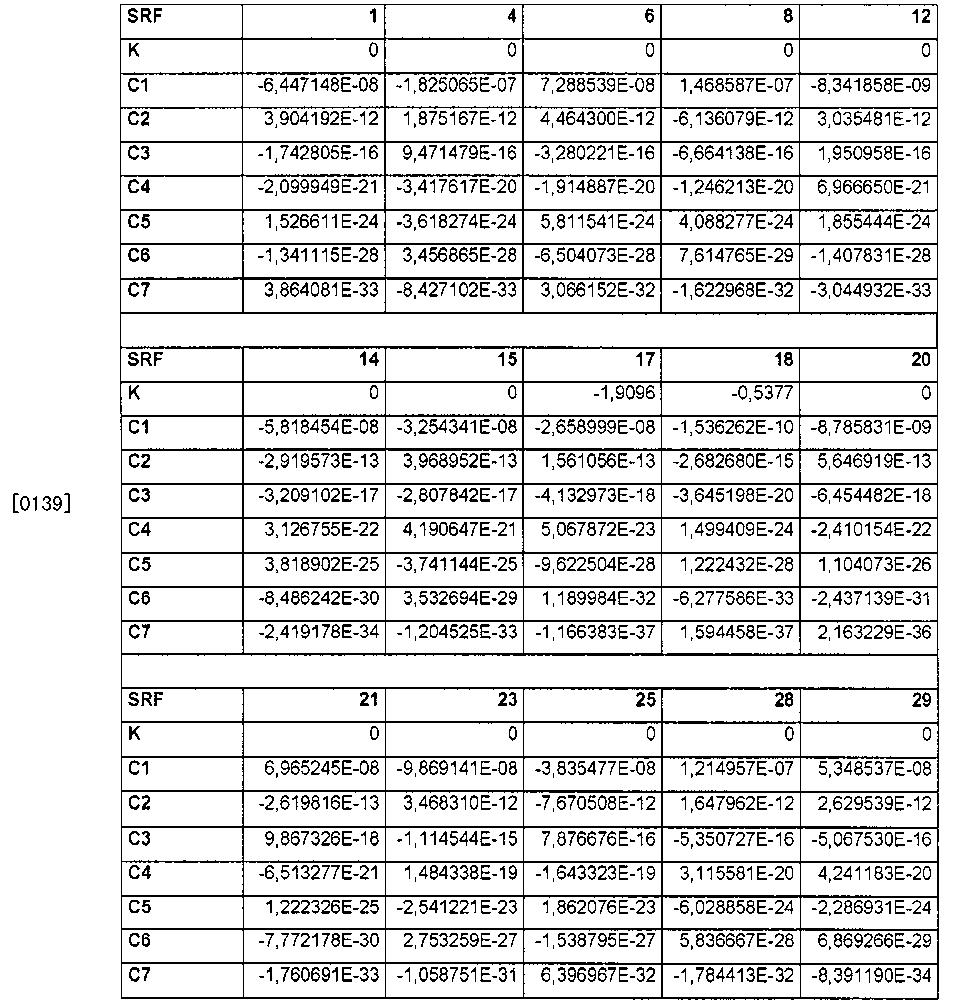 Figure CN102207691BD00191
