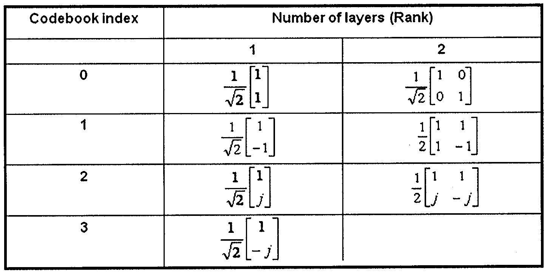 Figure 112012500837864-pct00042