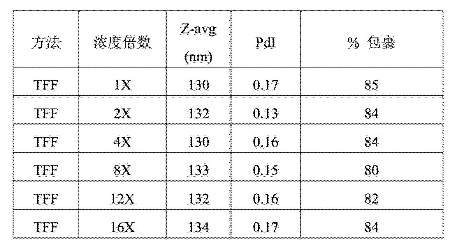 Figure CN104382853AD01011