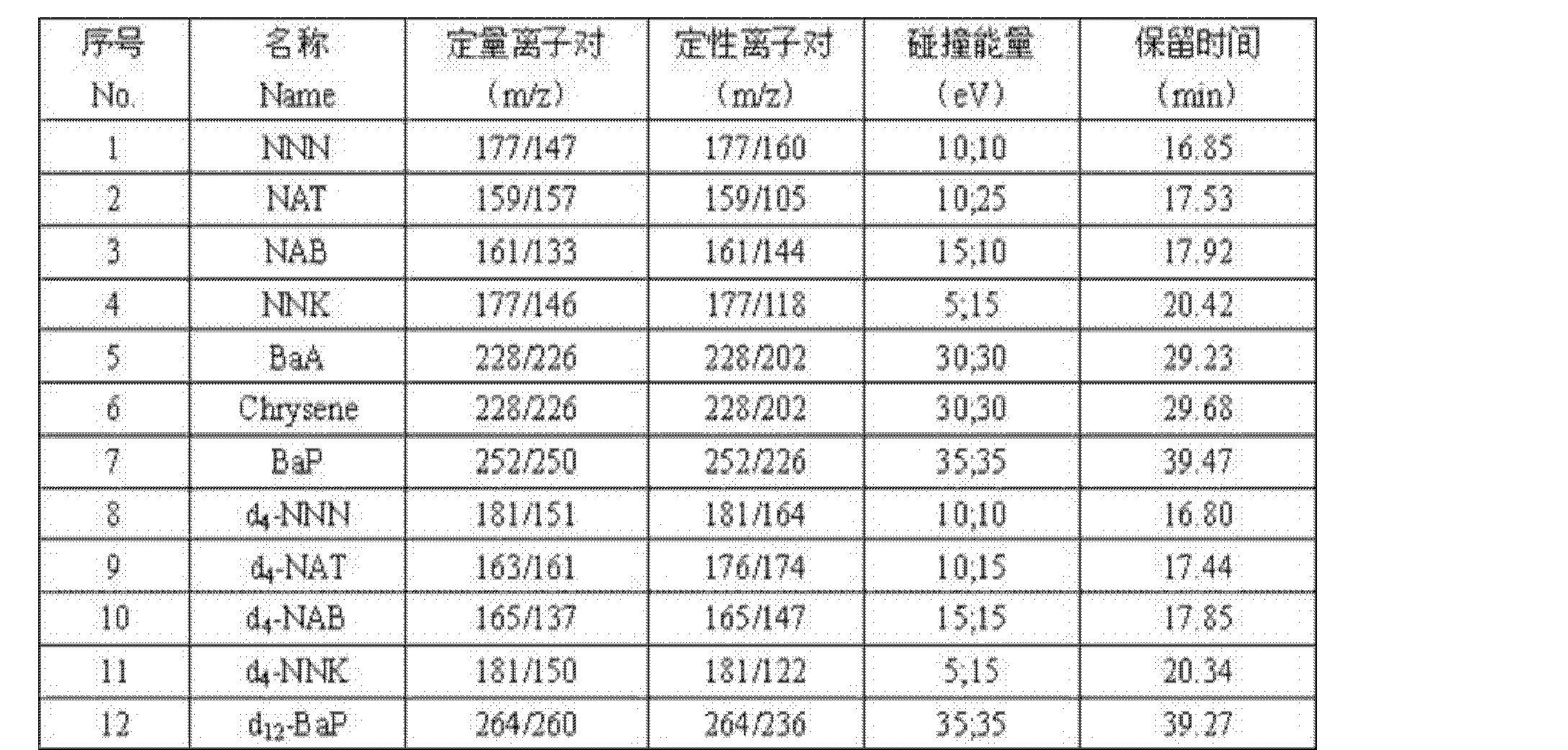 Figure CN103257194BD00051