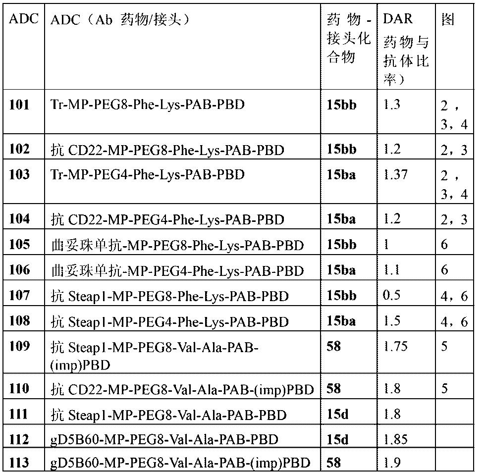 Figure CN102933236BD01491
