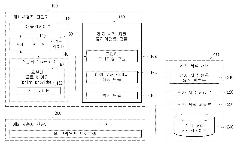 Figure R1020080129881