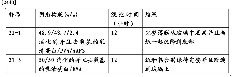 Figure CN102439056BD00802