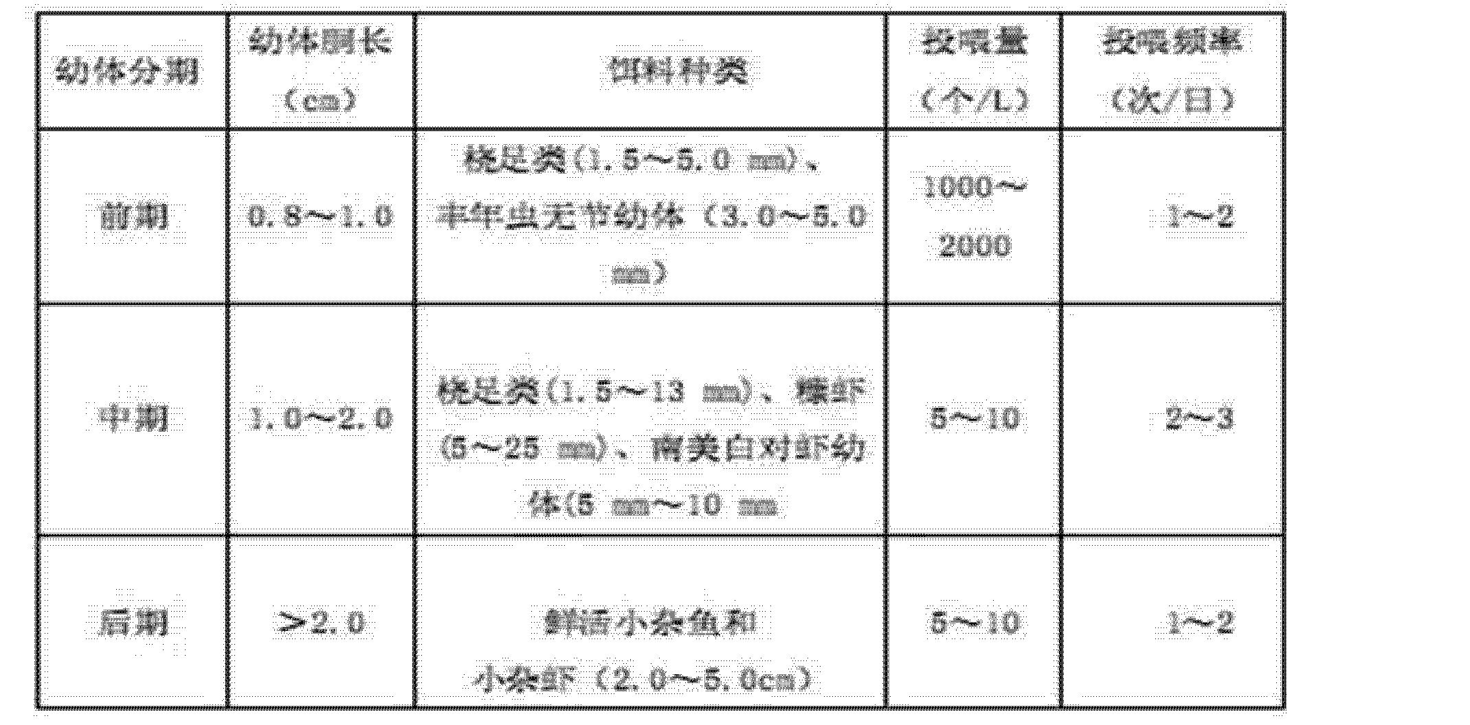 Figure CN102939924BD00081