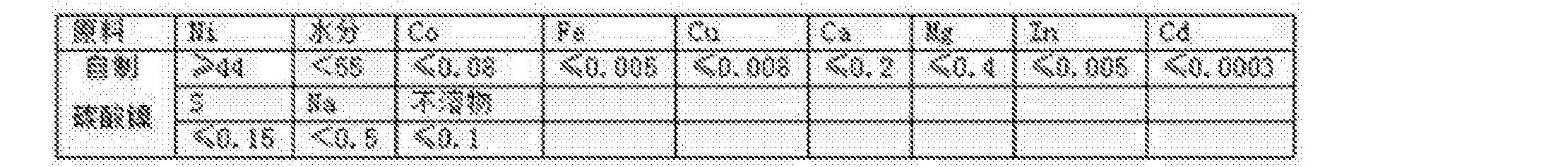Figure CN105645482AD00042