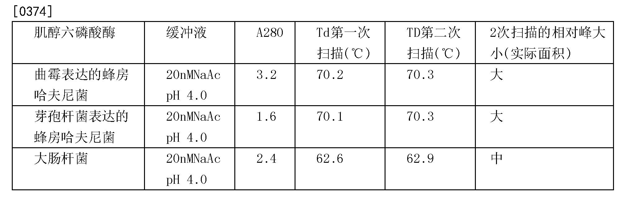 Figure CN101679986BD00382