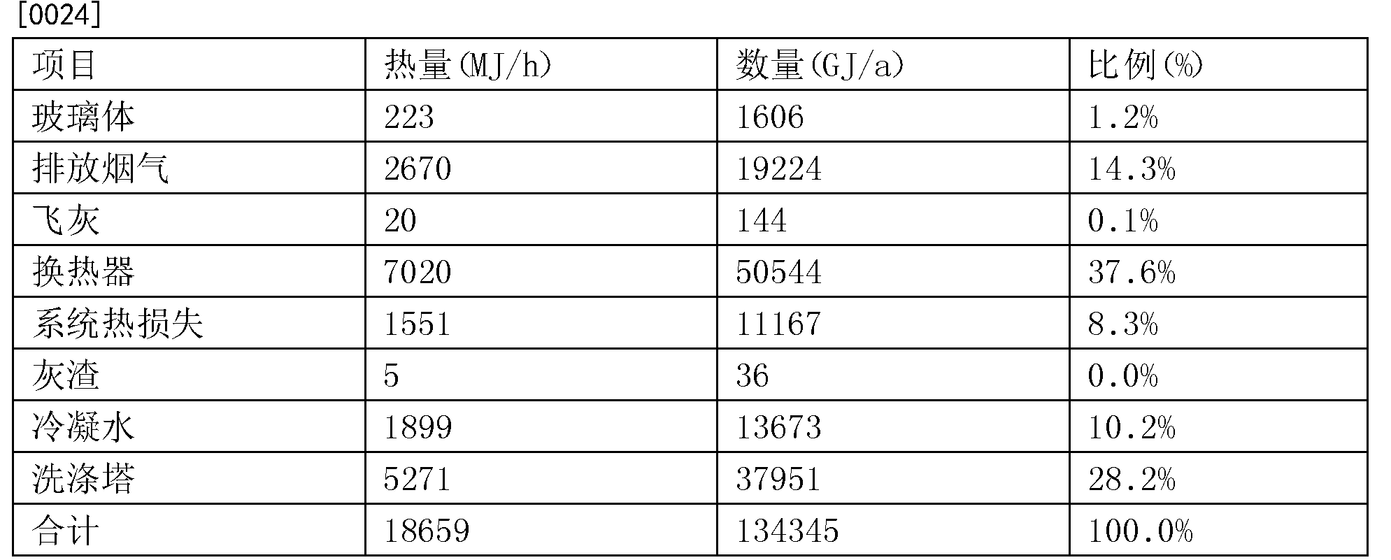 Figure CN206669750UD00062