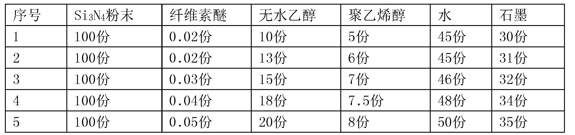 Figure CN105693286BD00071