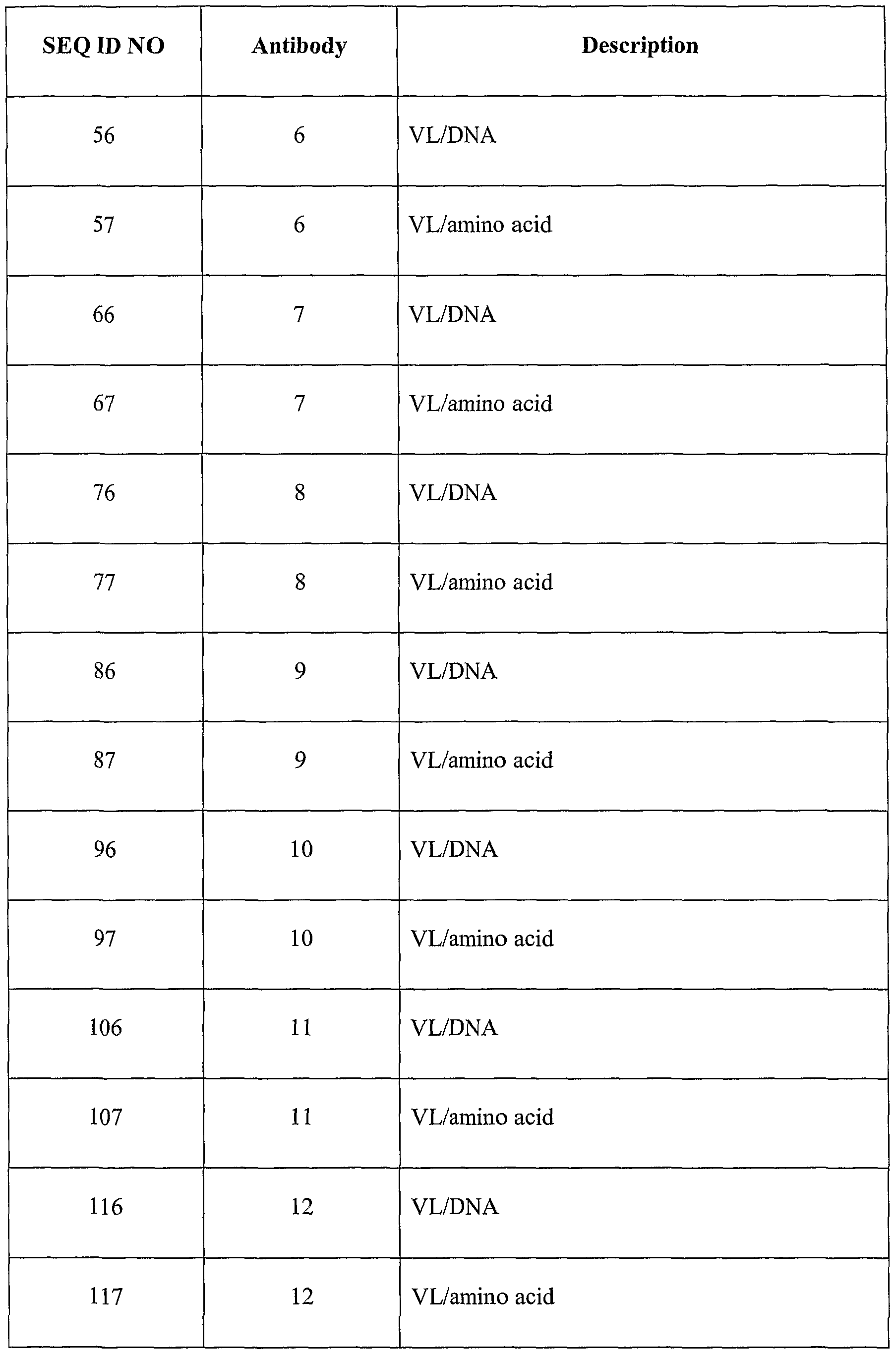 WO2008099178A2 - Binding members for ige molecules - Google