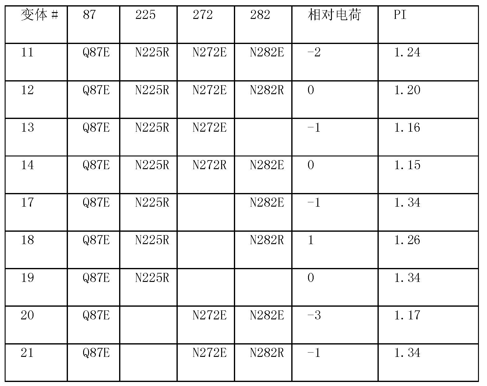Figure CN101970634BD00632