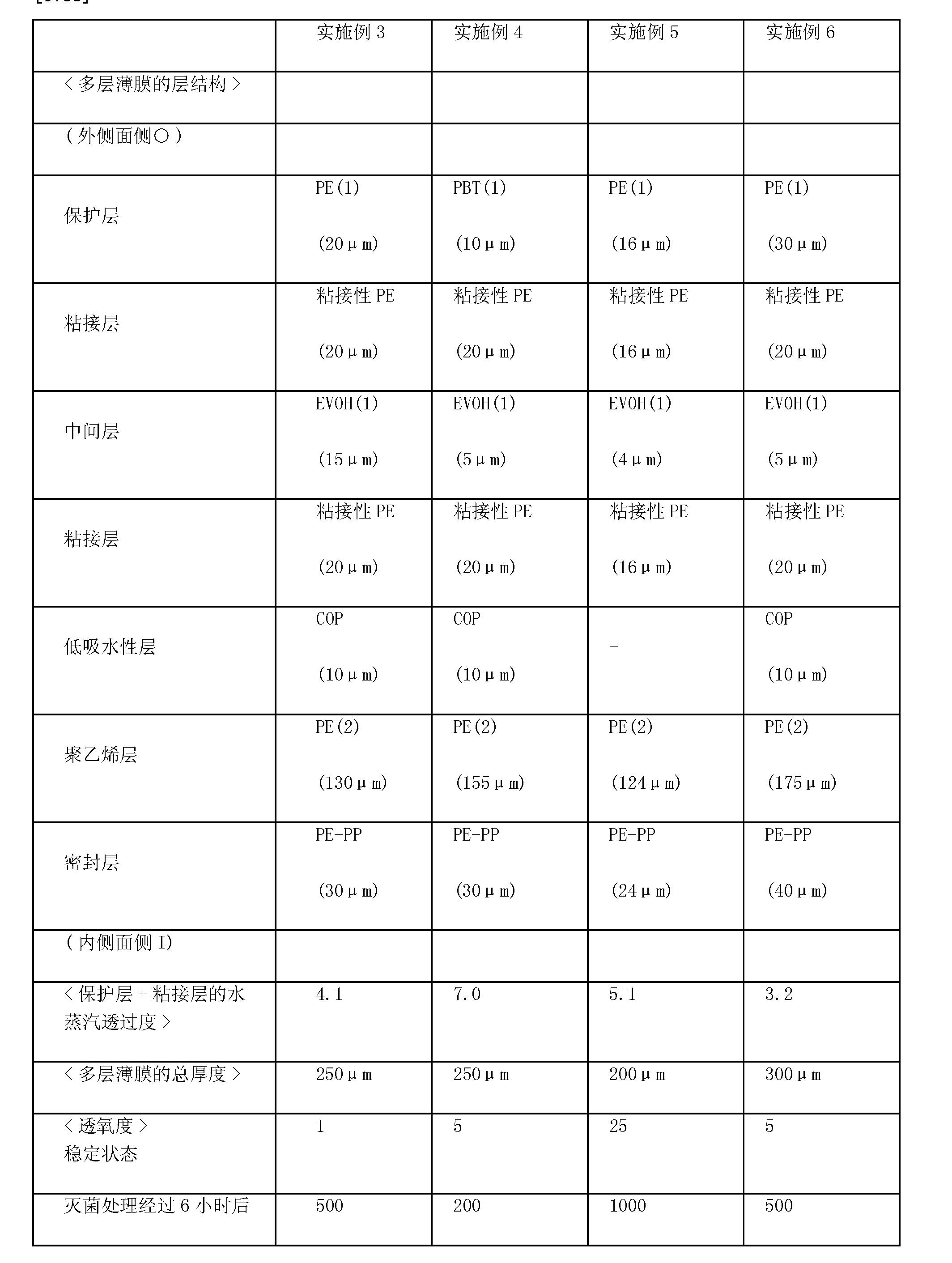 Figure CN101180026BD00181