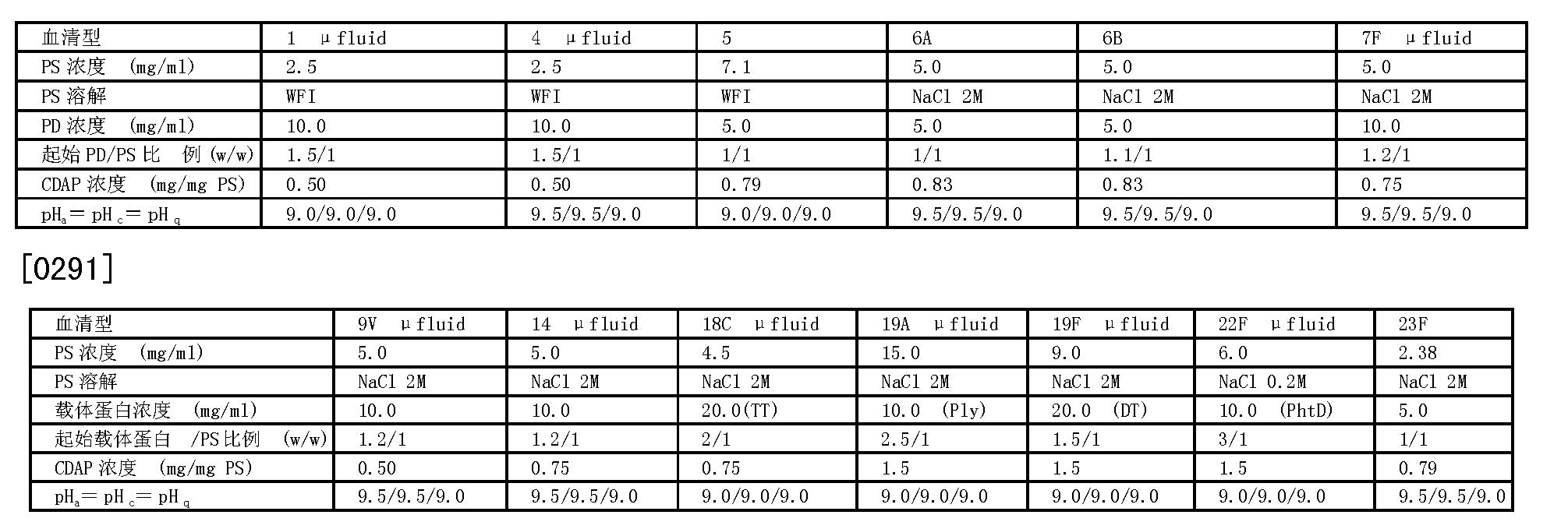 Figure CN101378779BD00331