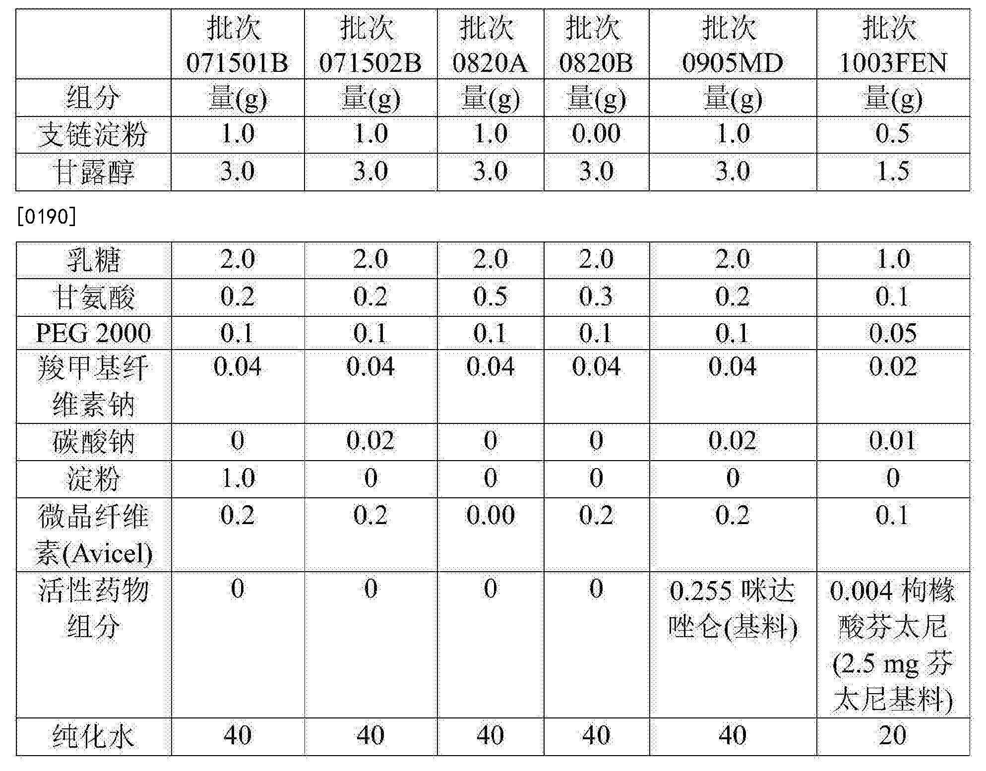 Figure CN107811980AD00212