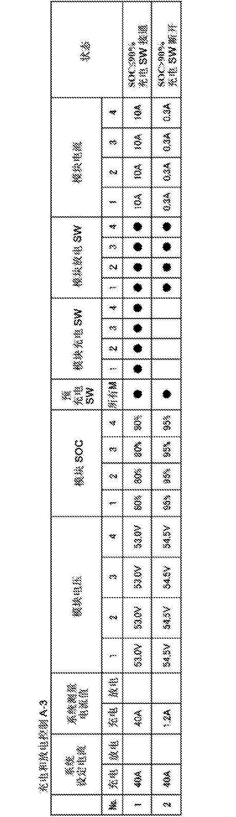 Figure CN105075056AD00211