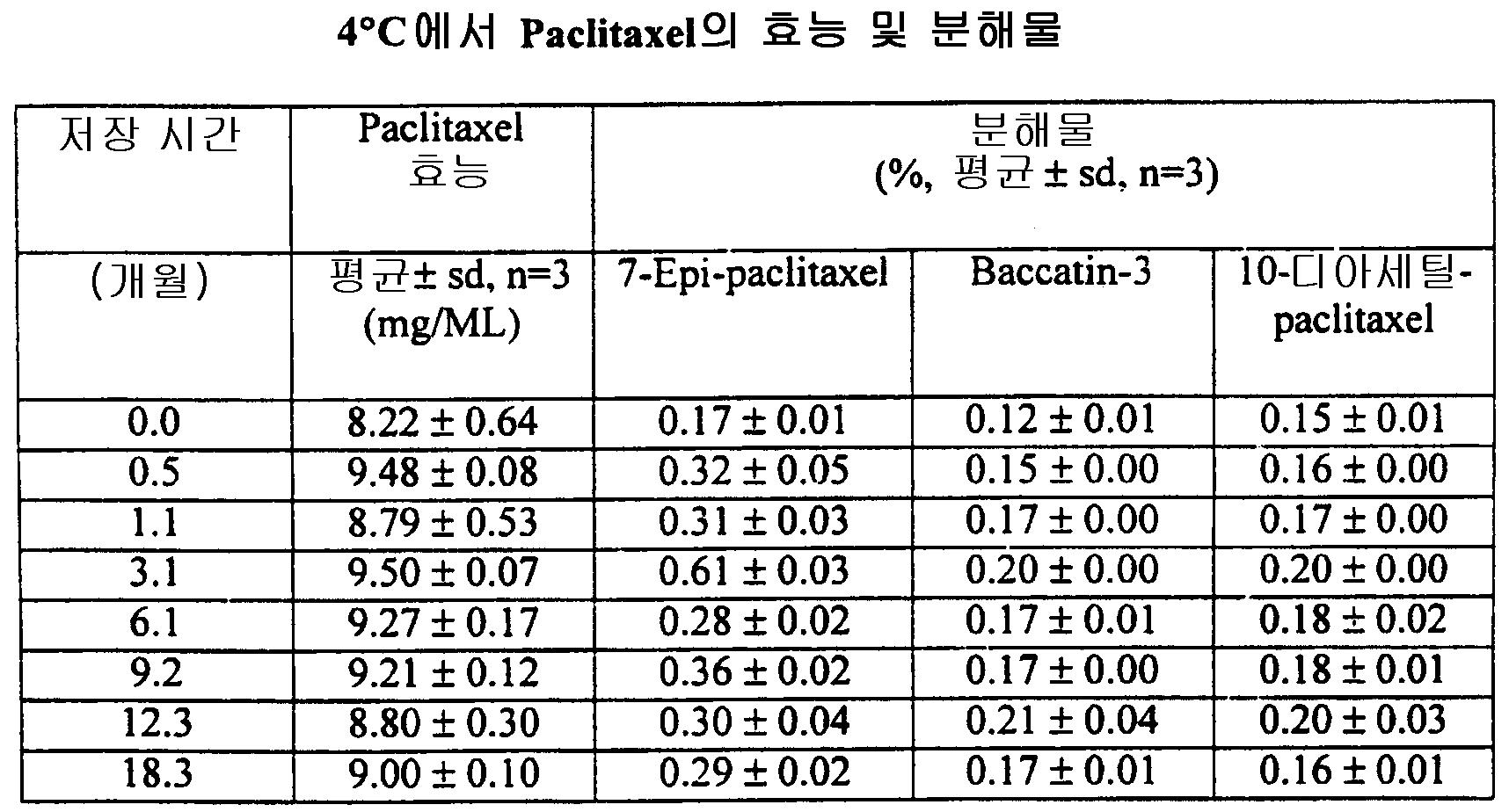 Figure 112001030703581-pct00038