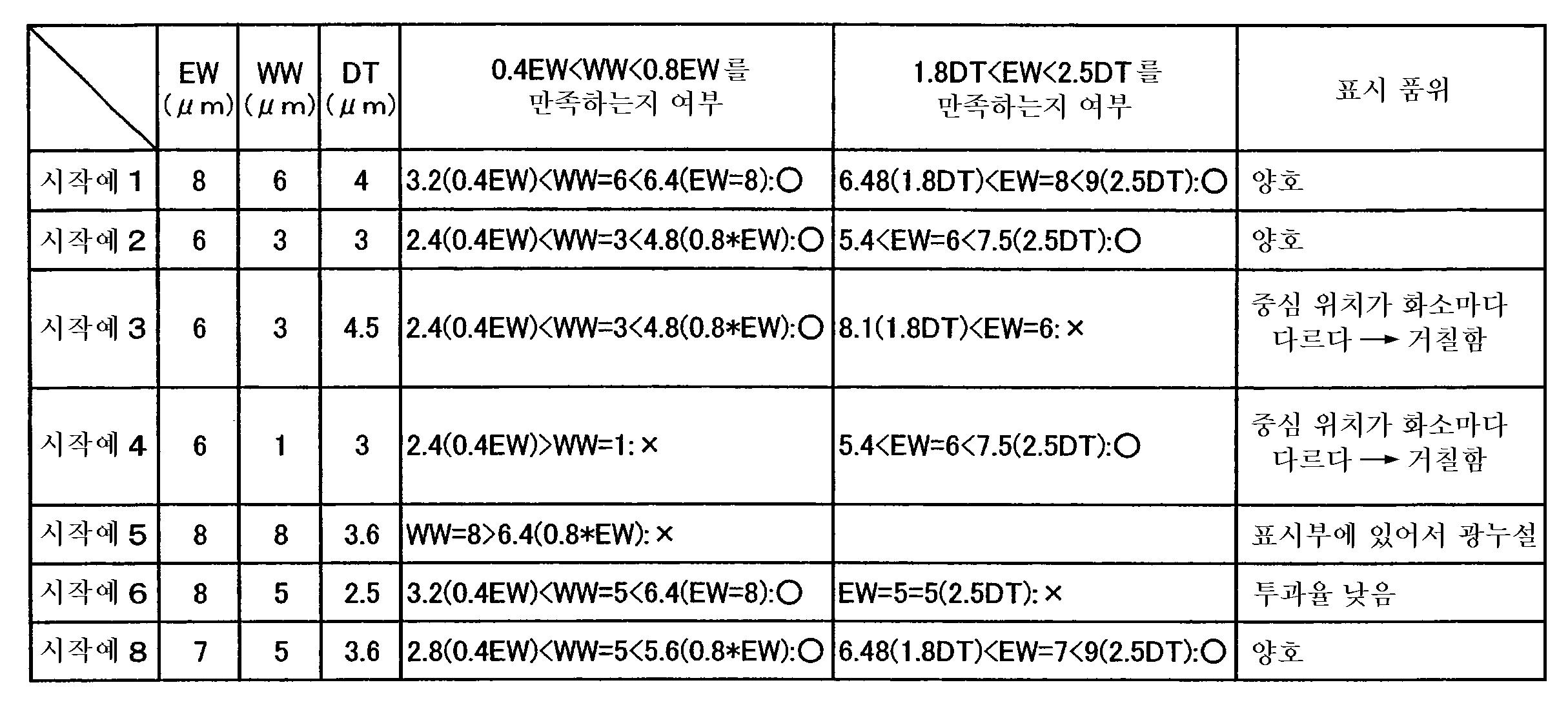 Figure 112004044489029-pat00001